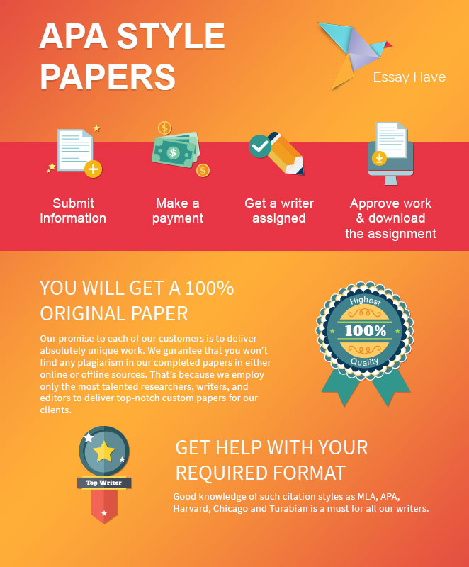 custom APA style research papers