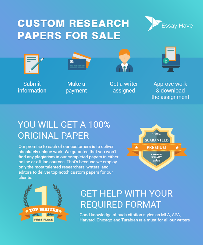 Buying custom term papers