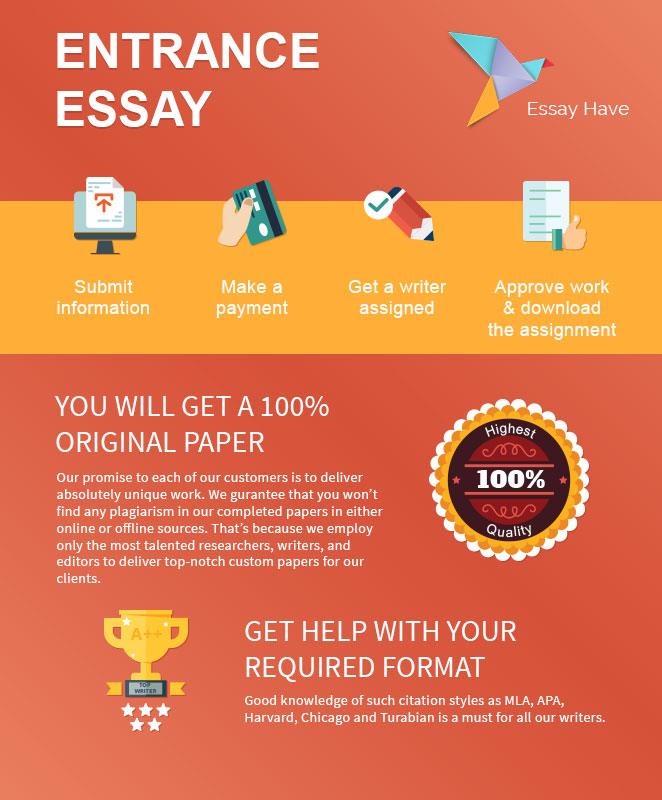 Buy College Entrance Essay