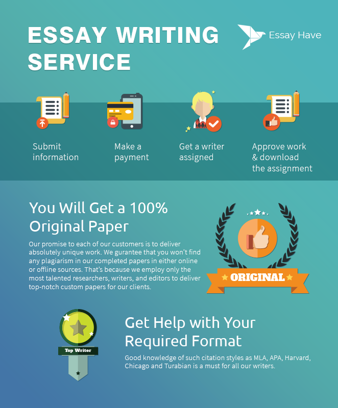Cheap Essay Writing Service_2 essay-writing-service