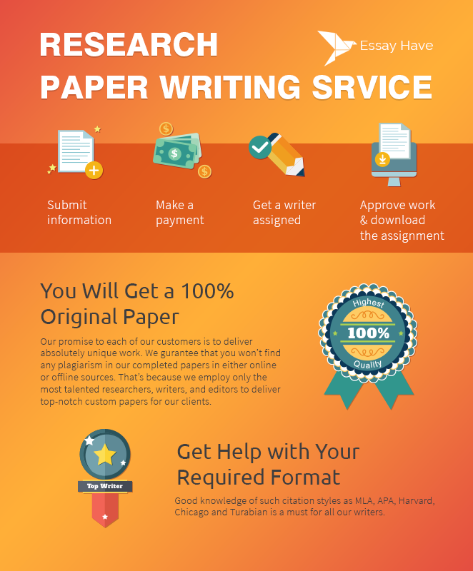 research paper writing service  essayhaveorg popular research paper writing service